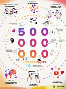 Instagram announces 500 million users worldwide